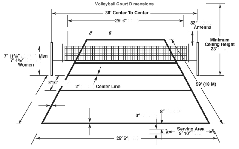 Volleyball Court Dimensions And Taping Info